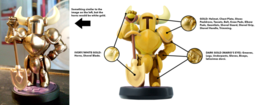 Shovel Knight Gold Amiibo